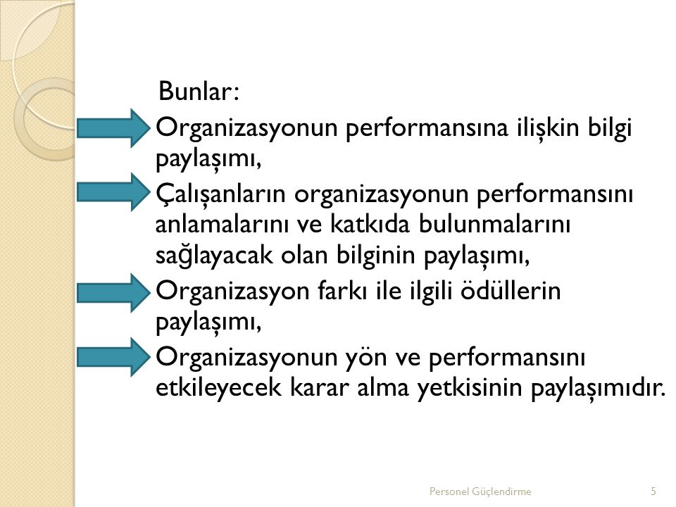 Organizasyonun performansına ilişkin bilgi paylaşımı,