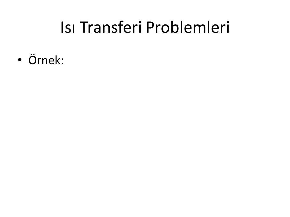 Isı Transferi Problemleri