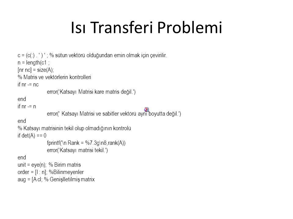 Isı Transferi Problemi