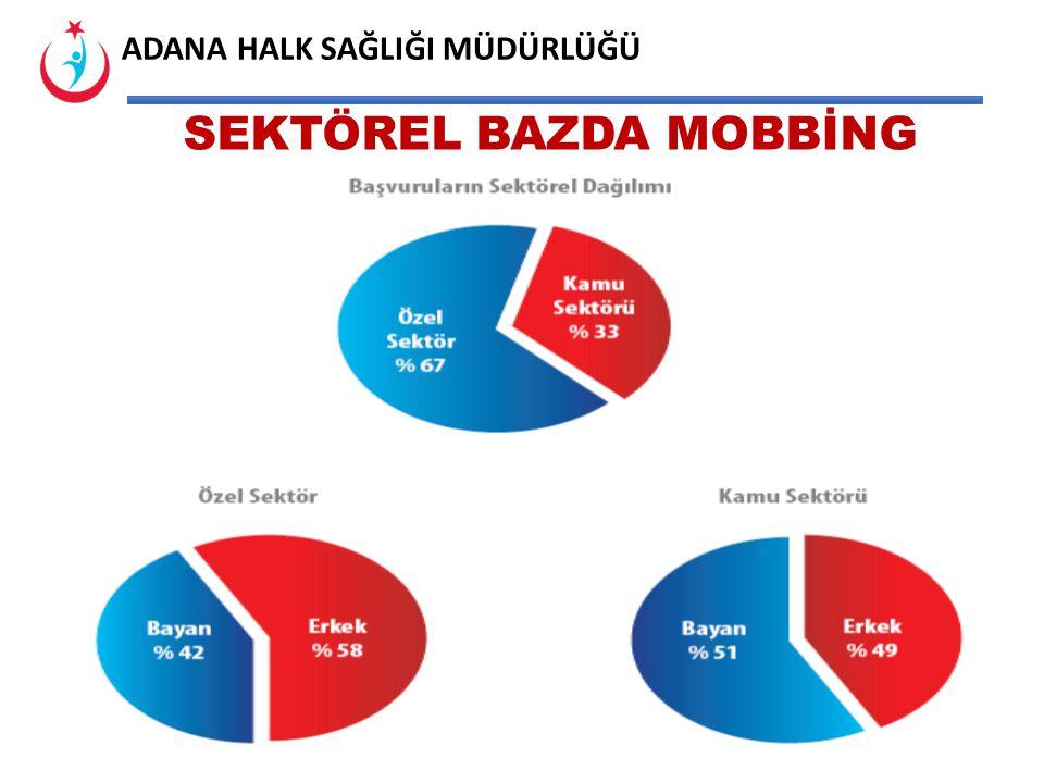 SEKTÖREL BAZDA MOBBİNG