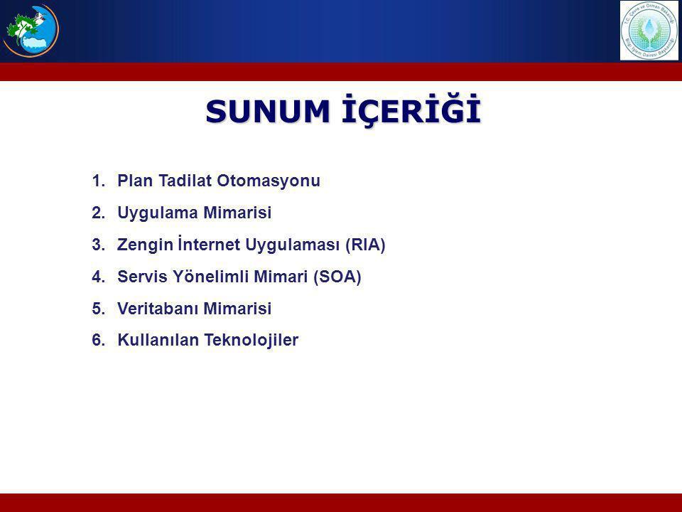 SUNUM İÇERİĞİ Plan Tadilat Otomasyonu Uygulama Mimarisi