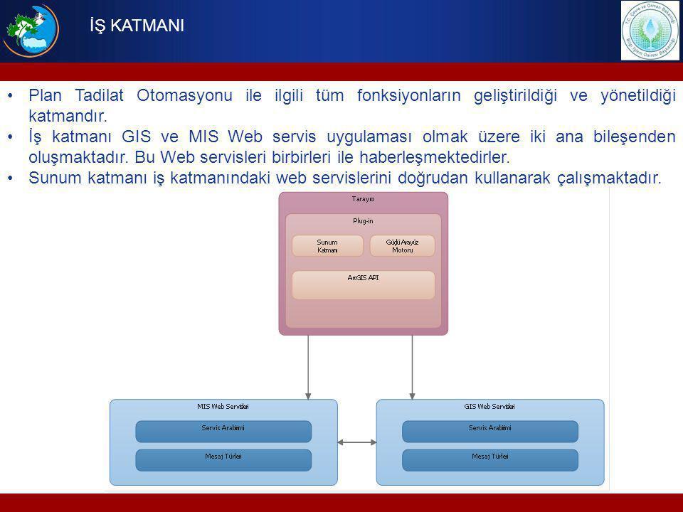 İŞ KATMANI Plan Tadilat Otomasyonu ile ilgili tüm fonksiyonların geliştirildiği ve yönetildiği katmandır.