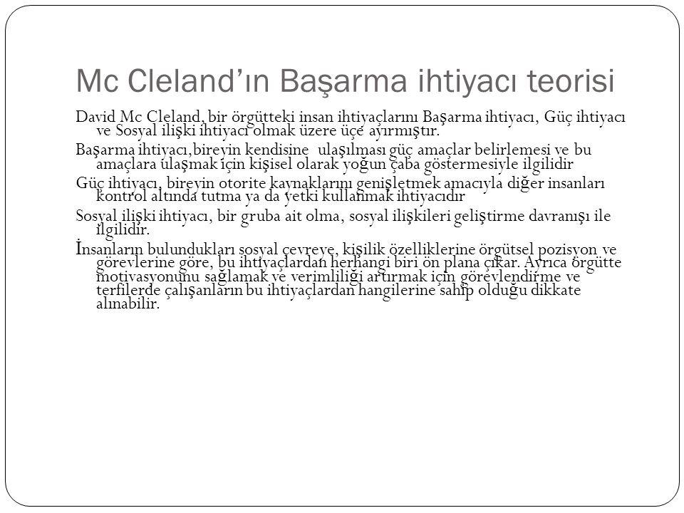 Mc Cleland'ın Başarma ihtiyacı teorisi
