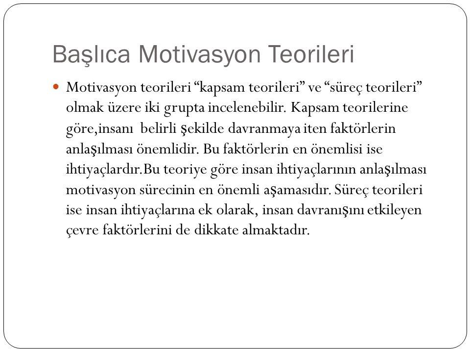 Başlıca Motivasyon Teorileri
