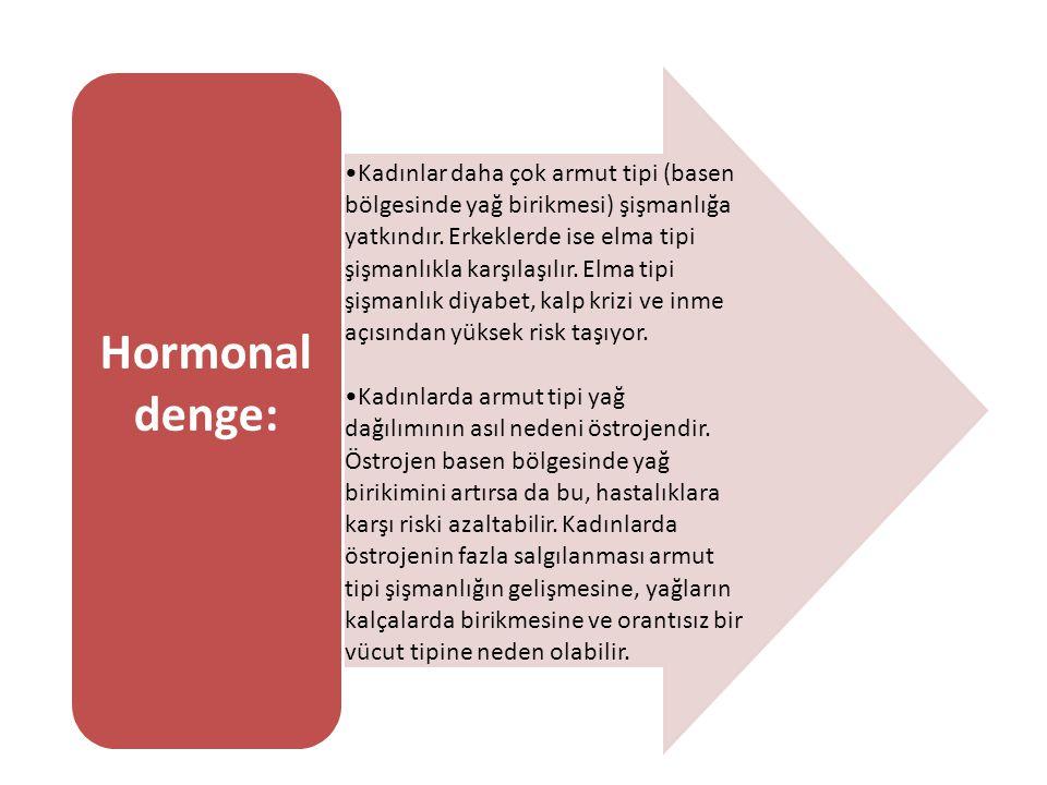 Hormonal denge: