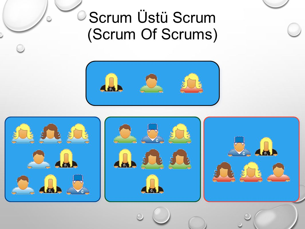 Scrum Üstü Scrum (Scrum Of Scrums)