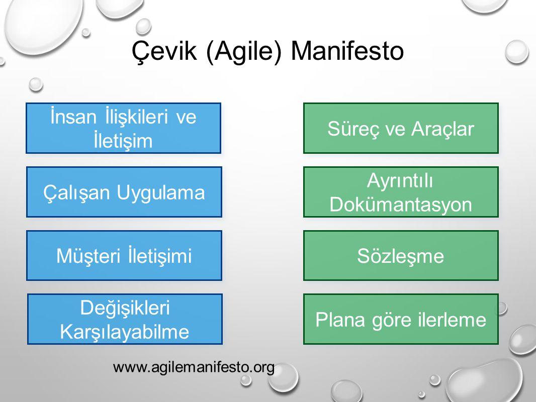 Çevik (Agile) Manifesto