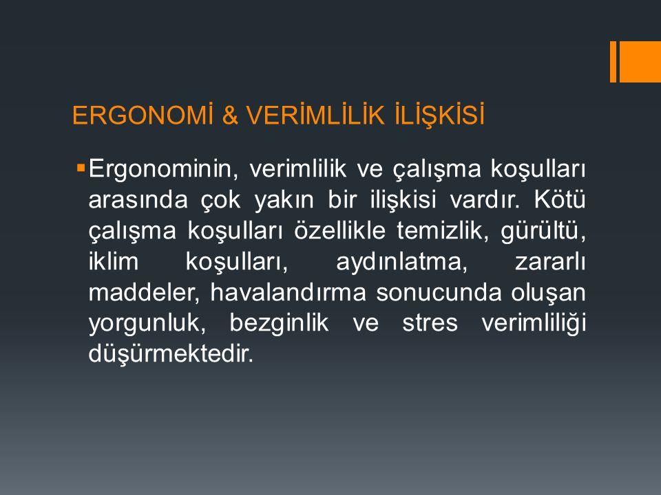 ERGONOMİ & VERİMLİLİK İLİŞKİSİ