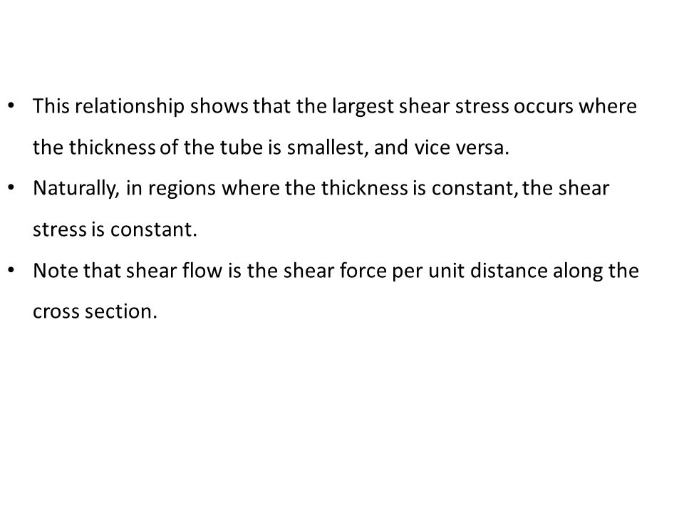 This relationship shows that the largest shear stress occurs where the thickness of the tube is smallest, and vice versa.