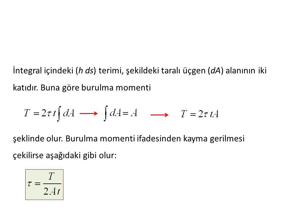İntegral içindeki (h ds) terimi, şekildeki taralı üçgen (dA) alanının iki katıdır. Buna göre burulma momenti