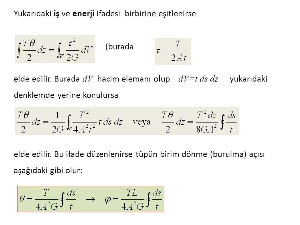 Yukarıdaki iş ve enerji ifadesi birbirine eşitlenirse