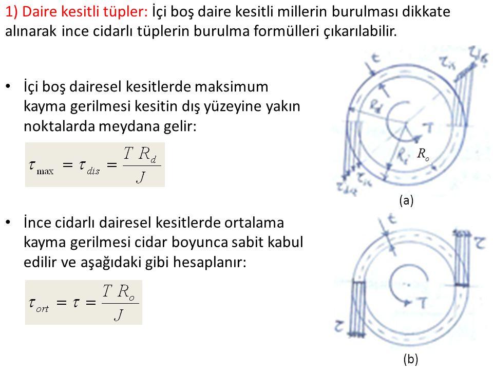1) Daire kesitli tüpler: İçi boş daire kesitli millerin burulması dikkate alınarak ince cidarlı tüplerin burulma formülleri çıkarılabilir.
