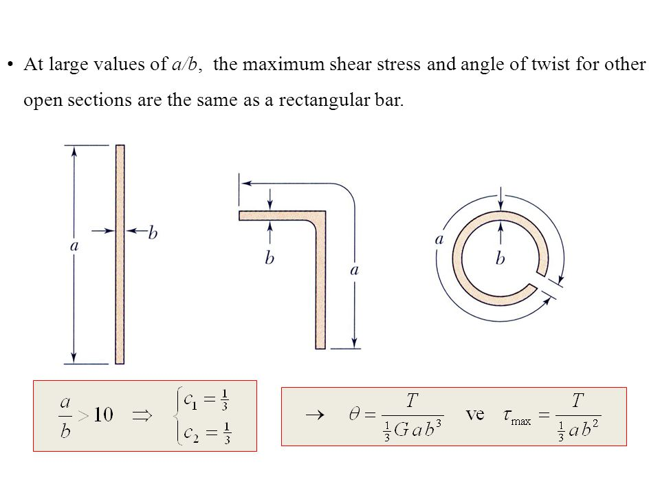At large values of a/b, the maximum shear stress and angle of twist for other open sections are the same as a rectangular bar.