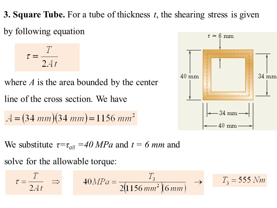 3. Square Tube. For a tube of thickness t, the shearing stress is given by following equation