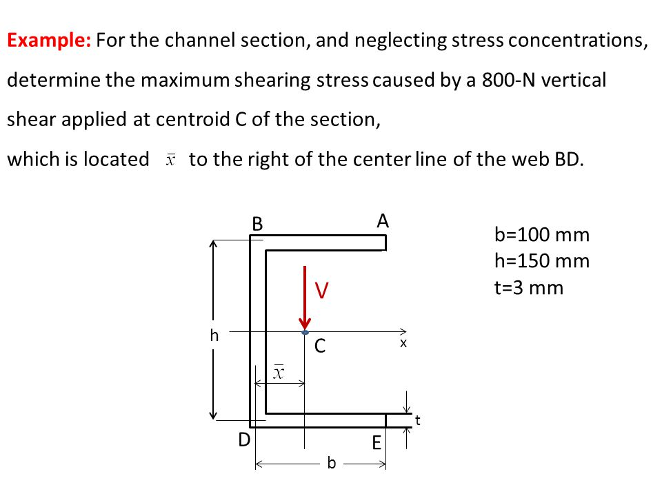 Example: For the channel section, and neglecting stress concentrations,
