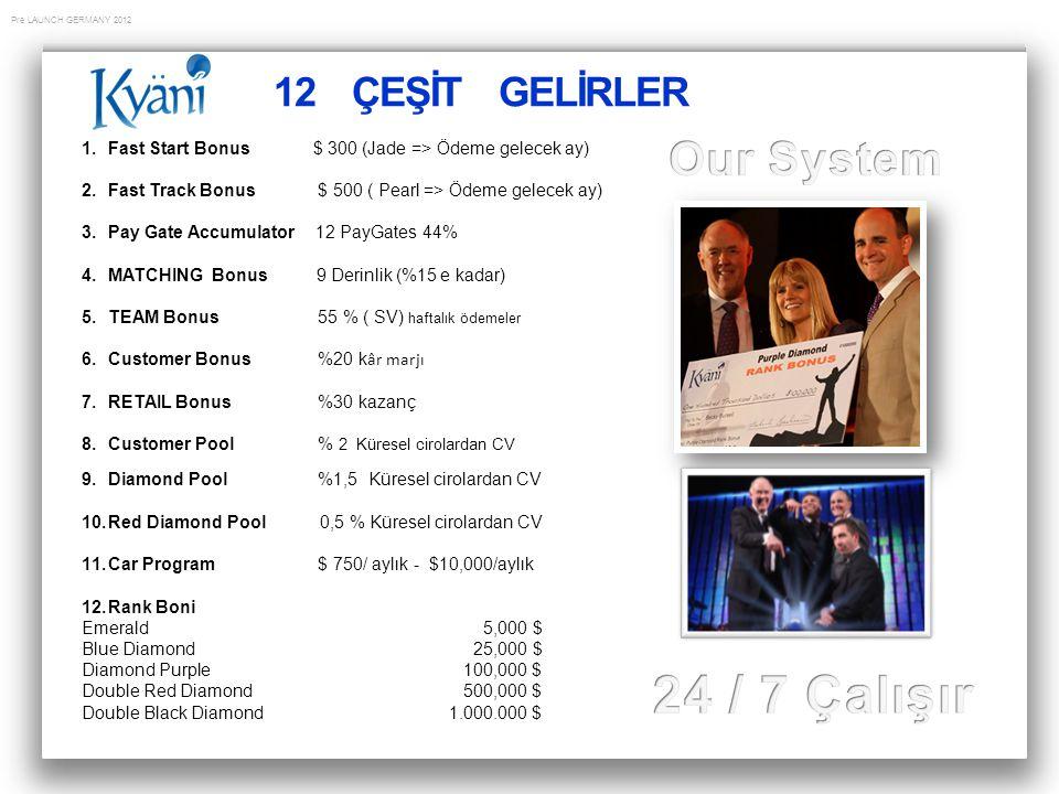 24 / 7 Çalışır Our System 12 ÇEŞİT GELİRLER