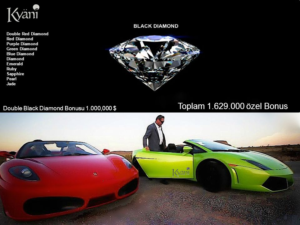 Toplam 1.629.000 özel Bonus Double Black Diamond Bonusu 1.000,000 $