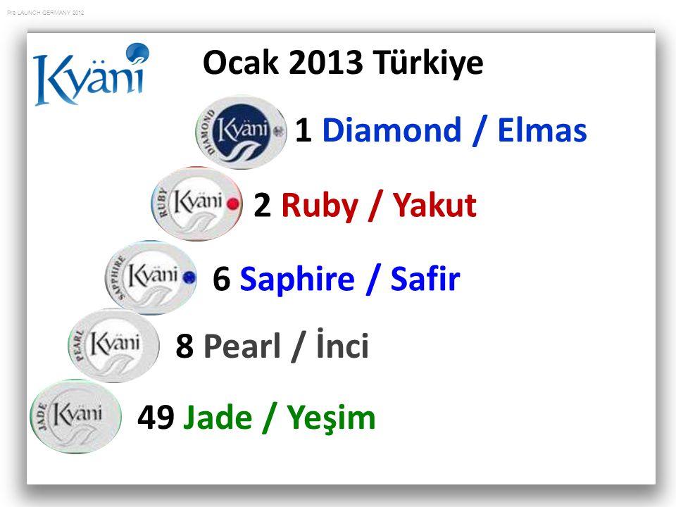 Ocak 2013 Türkiye 1 Diamond / Elmas 2 Ruby / Yakut 6 Saphire / Safir 8 Pearl / İnci 49 Jade / Yeşim