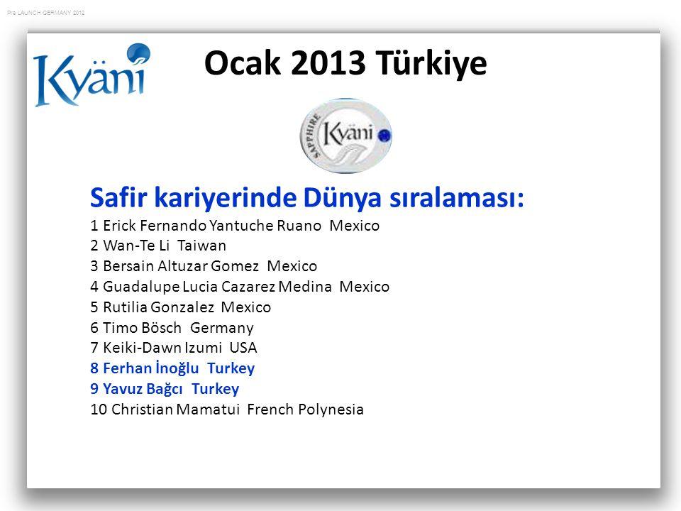 Ocak 2013 Türkiye Safir kariyerinde Dünya sıralaması: