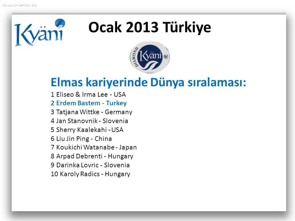 Ocak 2013 Türkiye Elmas kariyerinde Dünya sıralaması: