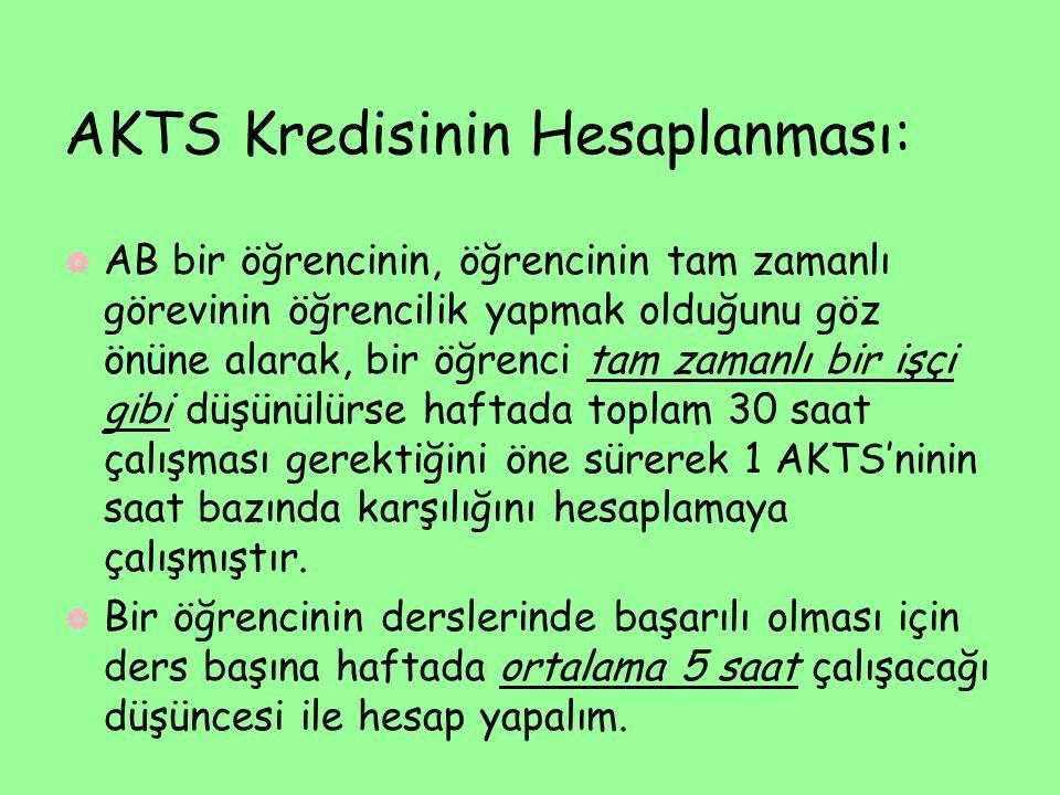 AKTS Kredisinin Hesaplanması:
