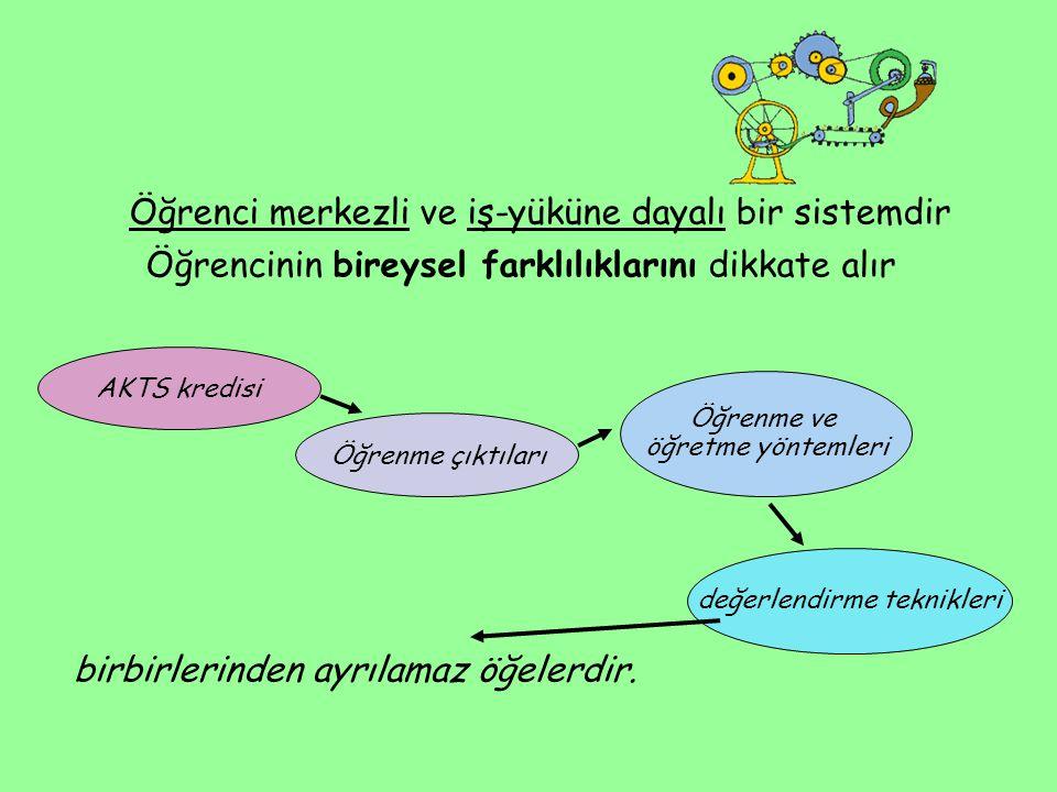 Öğrenci merkezli ve iş-yüküne dayalı bir sistemdir