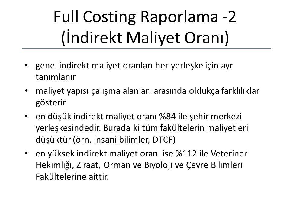 Full Costing Raporlama -2 (İndirekt Maliyet Oranı)
