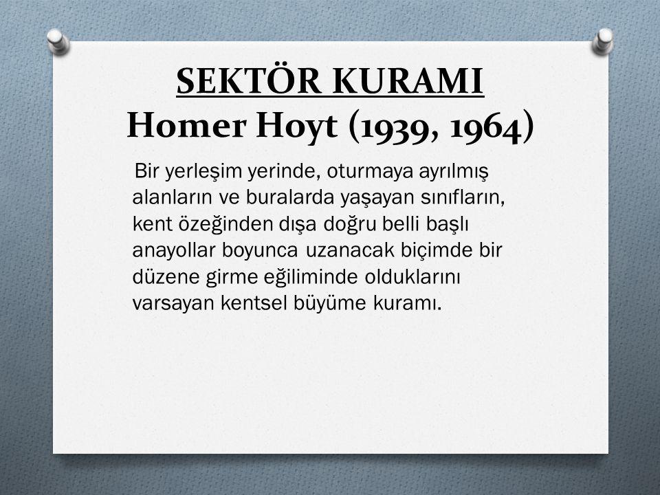 SEKTÖR KURAMI Homer Hoyt (1939, 1964)