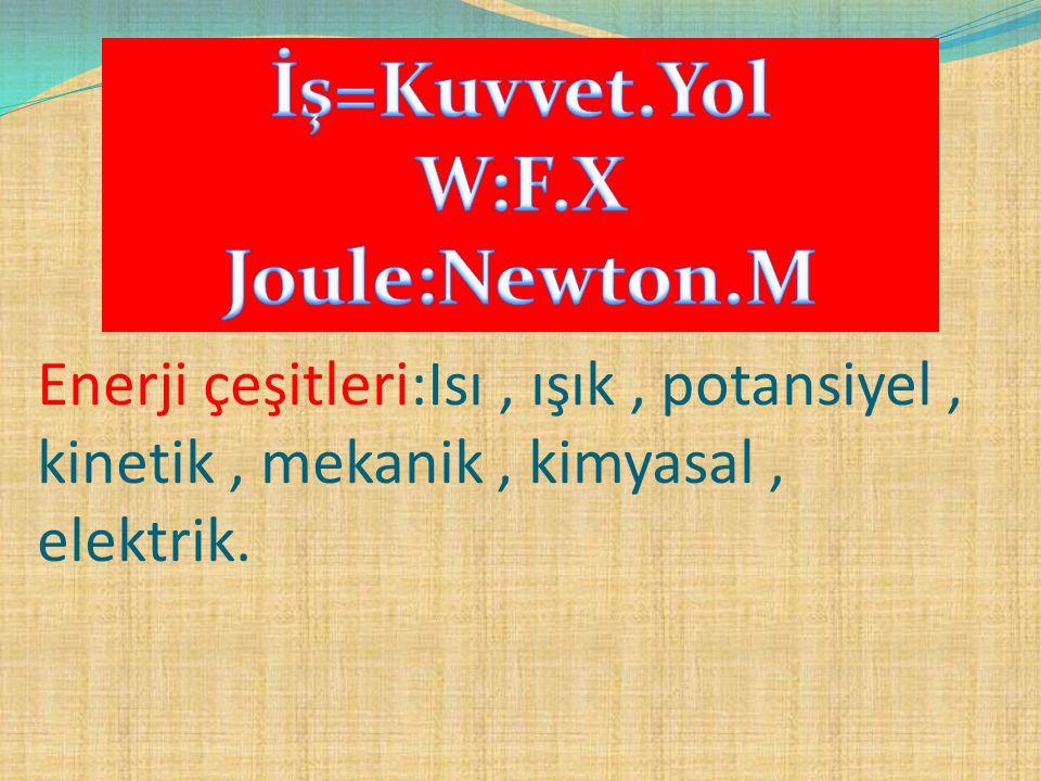 İş=Kuvvet.Yol W:F.X Joule:Newton.M