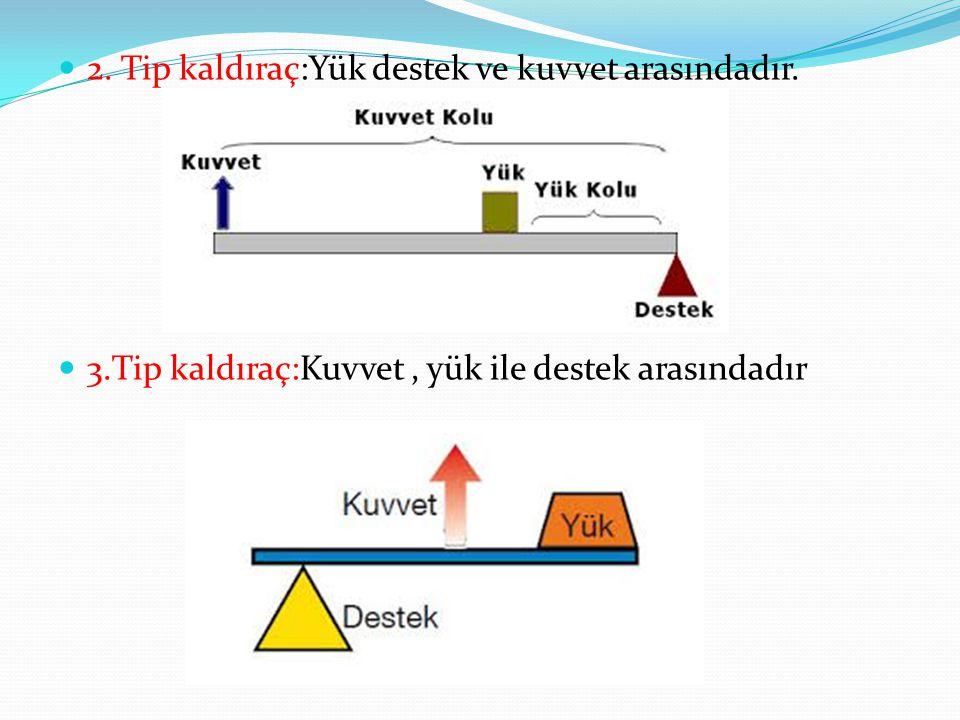2. Tip kaldıraç:Yük destek ve kuvvet arasındadır.