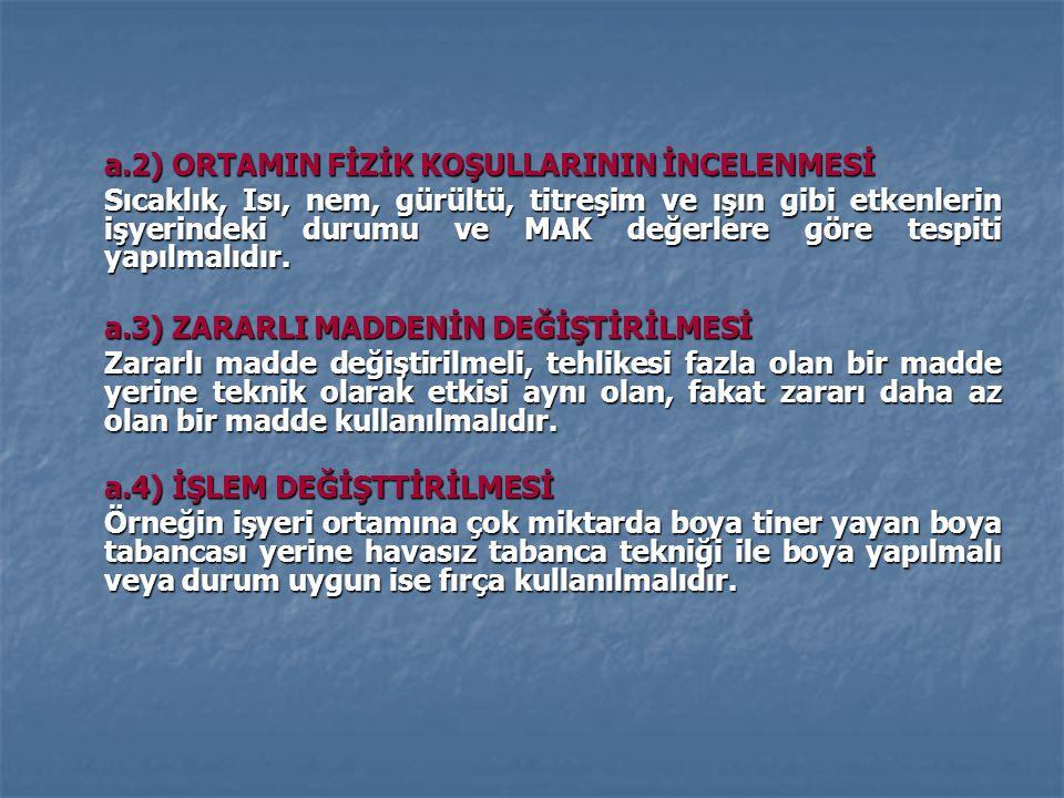 a.2) ORTAMIN FİZİK KOŞULLARININ İNCELENMESİ