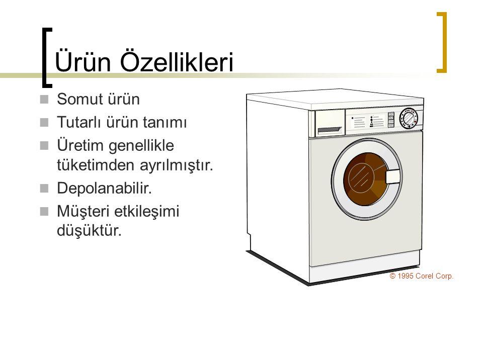 Ürün Özellikleri Somut ürün Tutarlı ürün tanımı