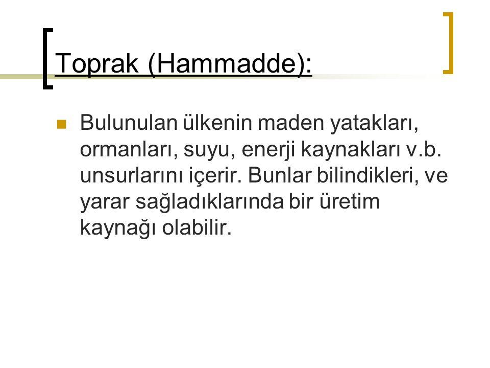 Toprak (Hammadde):