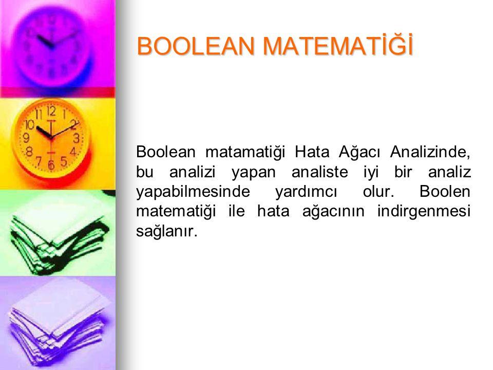 BOOLEAN MATEMATİĞİ