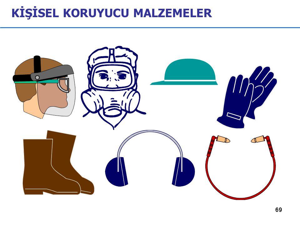 KİŞİSEL KORUYUCU MALZEMELER