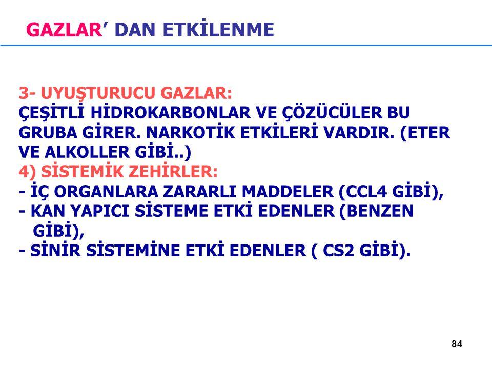- İÇ ORGANLARA ZARARLI MADDELER (CCL4 GİBİ),