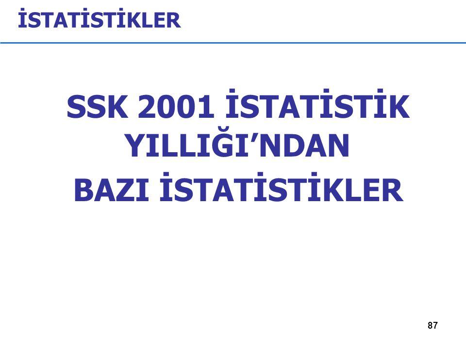 SSK 2001 İSTATİSTİK YILLIĞI'NDAN