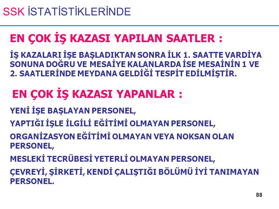 SSK İSTATİSTİKLERİNDE