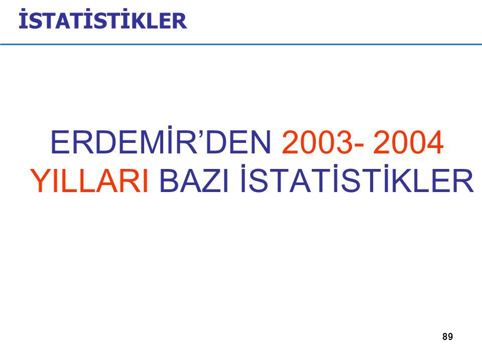 ERDEMİR'DEN 2003- 2004 YILLARI BAZI İSTATİSTİKLER