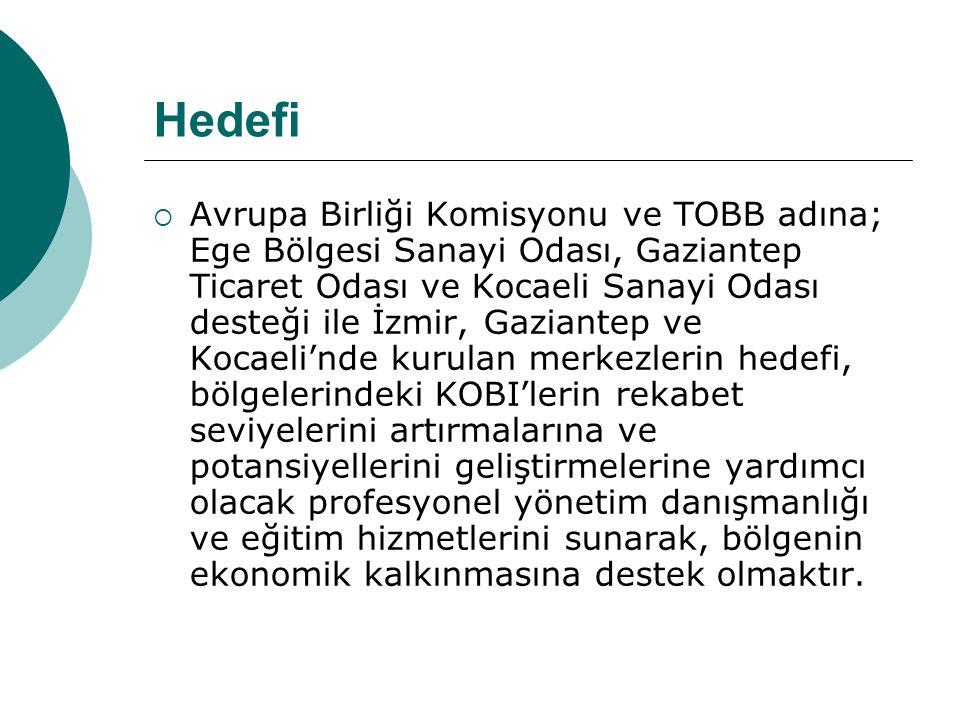 Hedefi