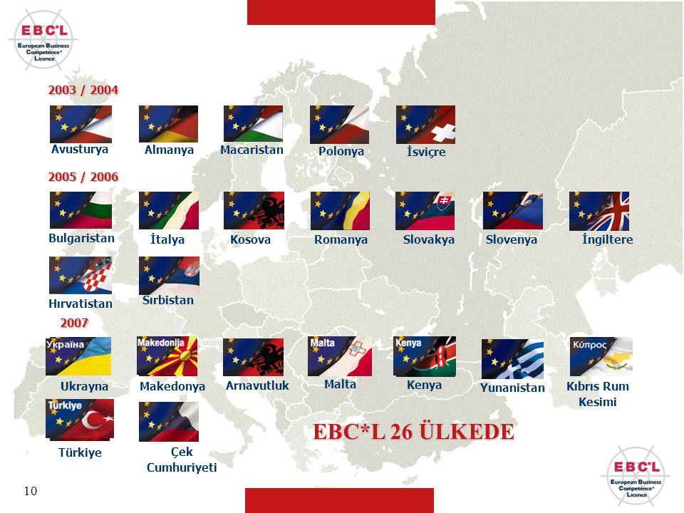 EBC*L 26 ÜLKEDE 2007 2003 / 2004 Avusturya Almanya Macaristan Polonya