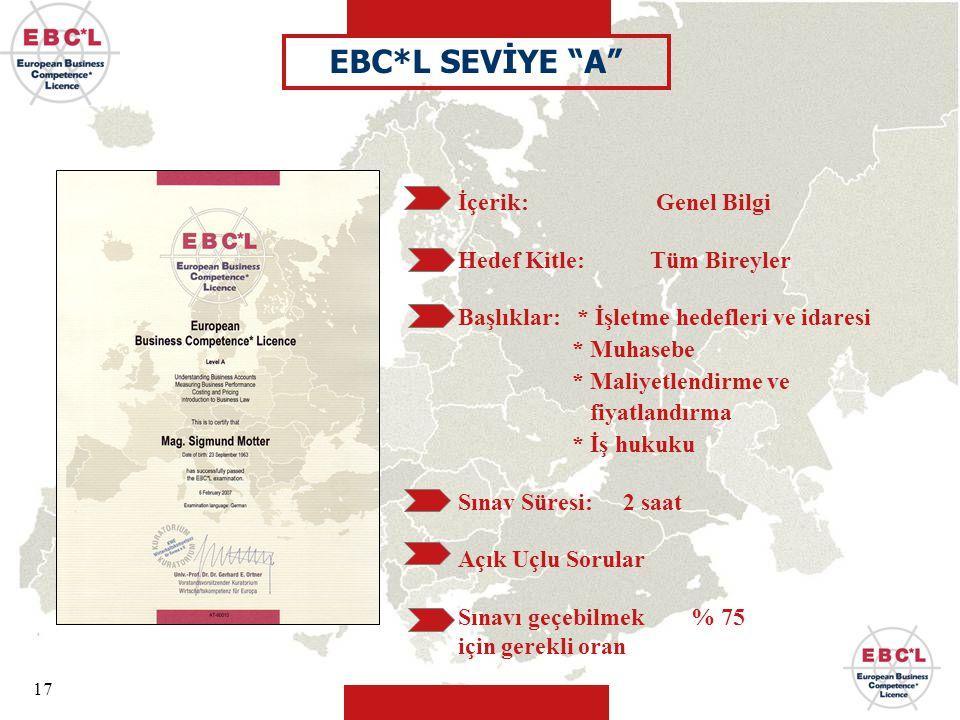 EBC*L SEVİYE A İçerik: Genel Bilgi Hedef Kitle: Tüm Bireyler