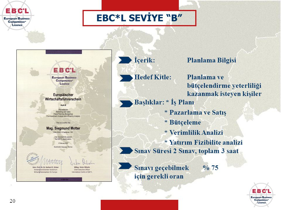 EBC*L SEVİYE B İçerik: Planlama Bilgisi Hedef Kitle: Planlama ve