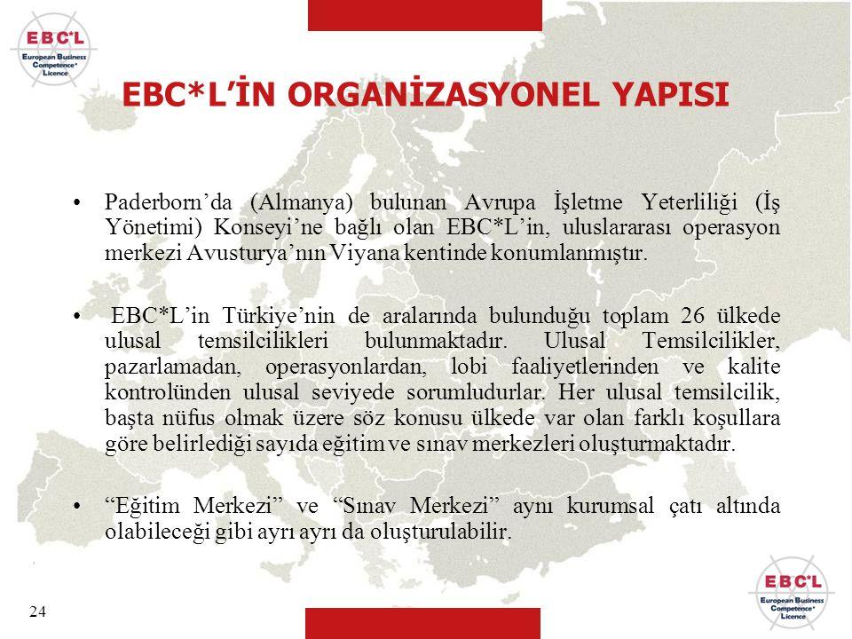 EBC*L'İN ORGANİZASYONEL YAPISI