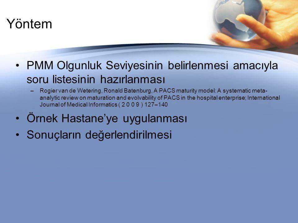 Yöntem PMM Olgunluk Seviyesinin belirlenmesi amacıyla soru listesinin hazırlanması.