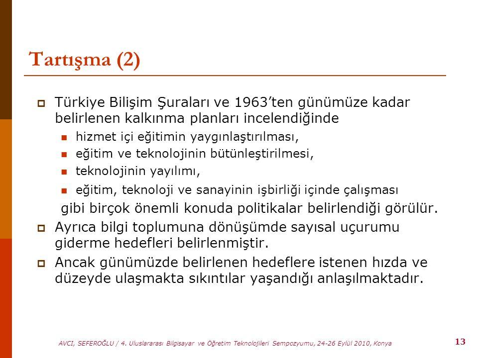 Tartışma (2) Türkiye Bilişim Şuraları ve 1963'ten günümüze kadar belirlenen kalkınma planları incelendiğinde.