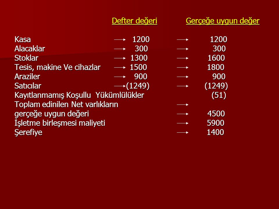 Tesis, makine Ve cihazlar 1500 1800 Araziler 900 900