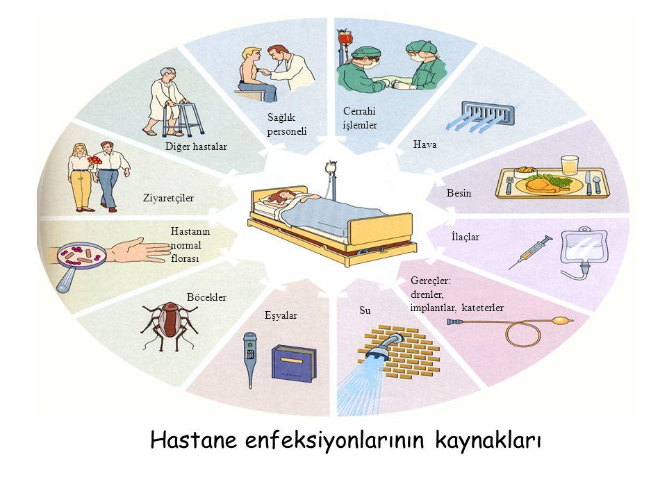 Hastane enfeksiyonlarının kaynakları