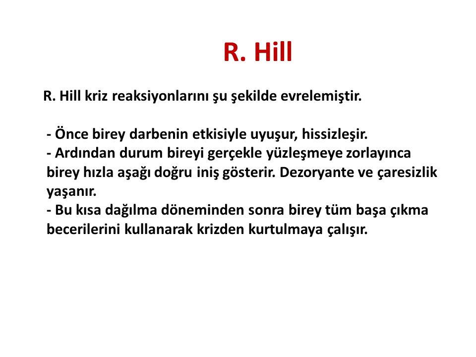R. Hill