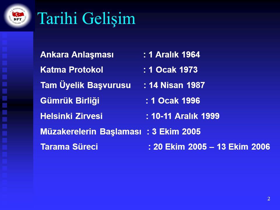 Tarihi Gelişim Ankara Anlaşması : 1 Aralık 1964